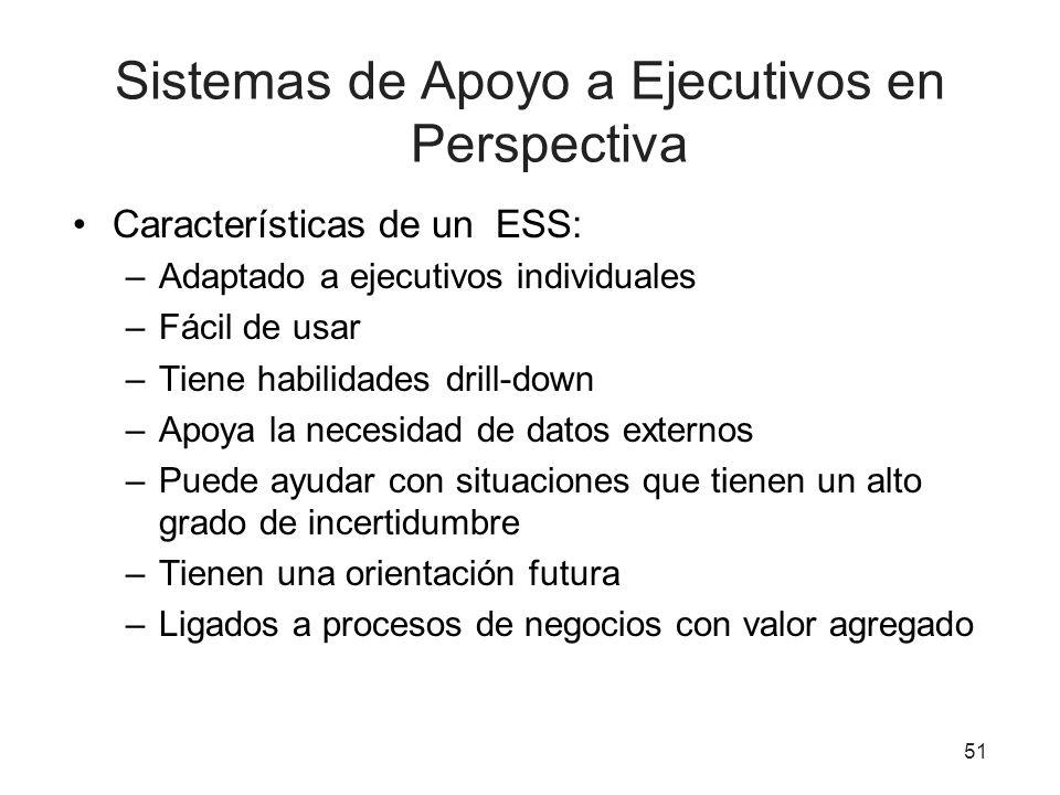 Sistemas de Apoyo a Ejecutivos en Perspectiva Características de un ESS: –Adaptado a ejecutivos individuales –Fácil de usar –Tiene habilidades drill-d