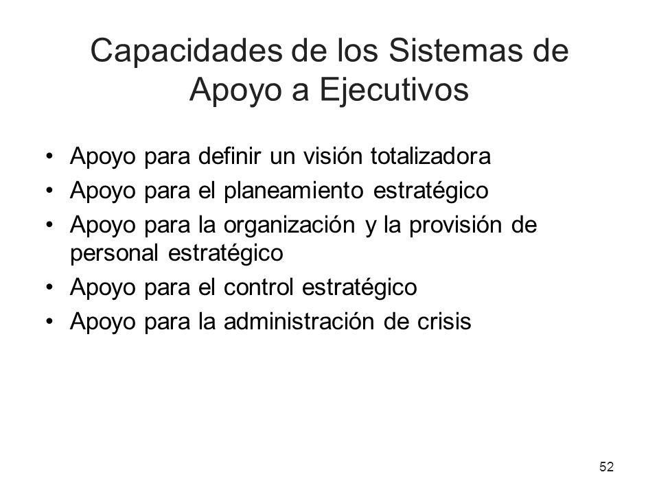 52 Capacidades de los Sistemas de Apoyo a Ejecutivos Apoyo para definir un visión totalizadora Apoyo para el planeamiento estratégico Apoyo para la organización y la provisión de personal estratégico Apoyo para el control estratégico Apoyo para la administración de crisis