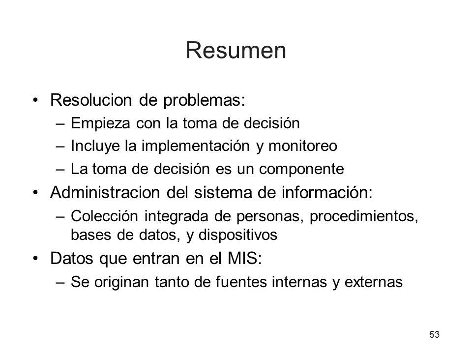 53 Resumen Resolucion de problemas: –Empieza con la toma de decisión –Incluye la implementación y monitoreo –La toma de decisión es un componente Admi