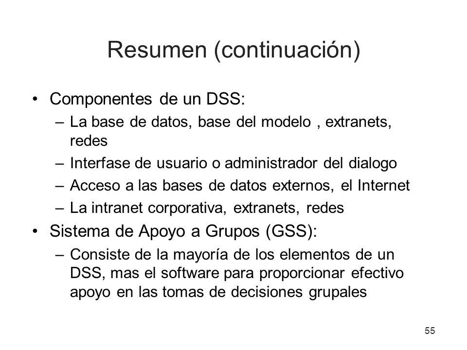 55 Resumen (continuación) Componentes de un DSS: –La base de datos, base del modelo, extranets, redes –Interfase de usuario o administrador del dialogo –Acceso a las bases de datos externos, el Internet –La intranet corporativa, extranets, redes Sistema de Apoyo a Grupos (GSS): –Consiste de la mayoría de los elementos de un DSS, mas el software para proporcionar efectivo apoyo en las tomas de decisiones grupales