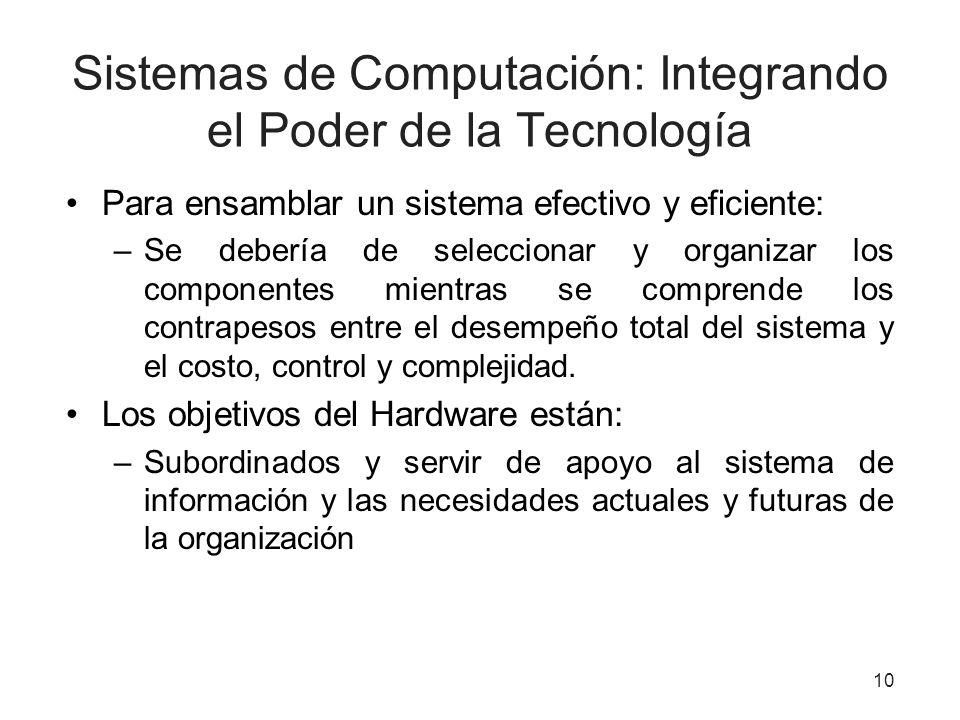 Sistemas de Computación: Integrando el Poder de la Tecnología Para ensamblar un sistema efectivo y eficiente: –Se debería de seleccionar y organizar l