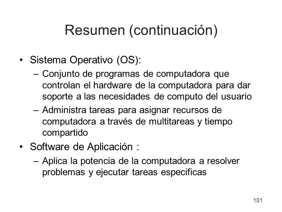 Resumen (continuación) Sistema Operativo (OS): –Conjunto de programas de computadora que controlan el hardware de la computadora para dar soporte a la