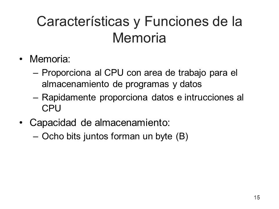 Características y Funciones de la Memoria Memoria: –Proporciona al CPU con area de trabajo para el almacenamiento de programas y datos –Rapidamente pr