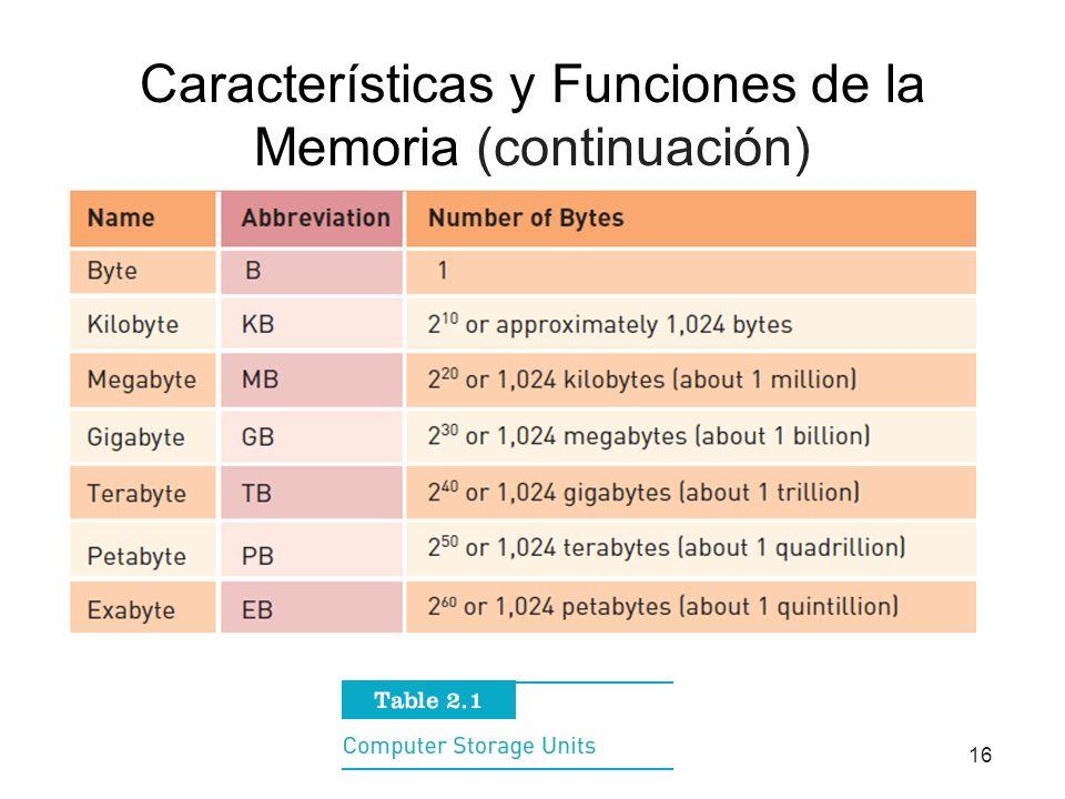 16 Características y Funciones de la Memoria (continuación)