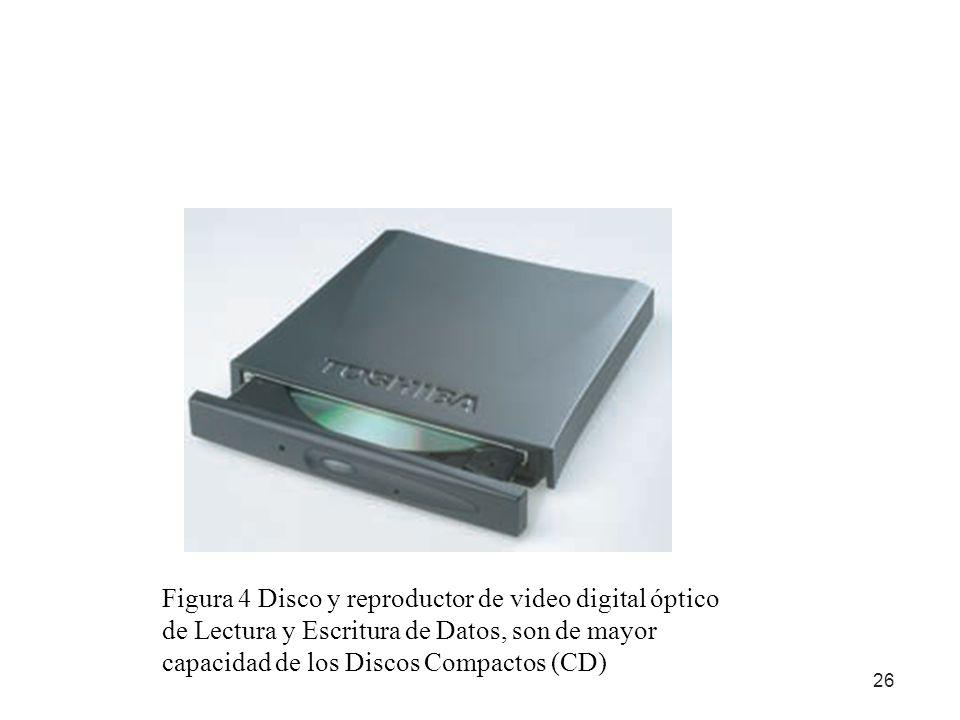 26 Figura 4 Disco y reproductor de video digital óptico de Lectura y Escritura de Datos, son de mayor capacidad de los Discos Compactos (CD)