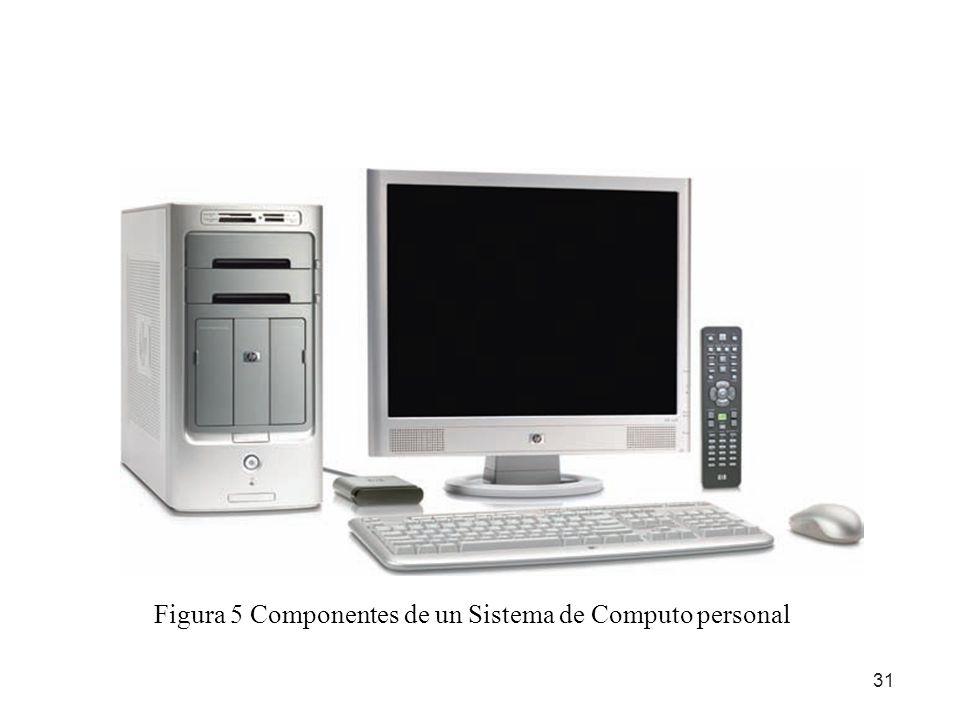 31 Figura 5 Componentes de un Sistema de Computo personal