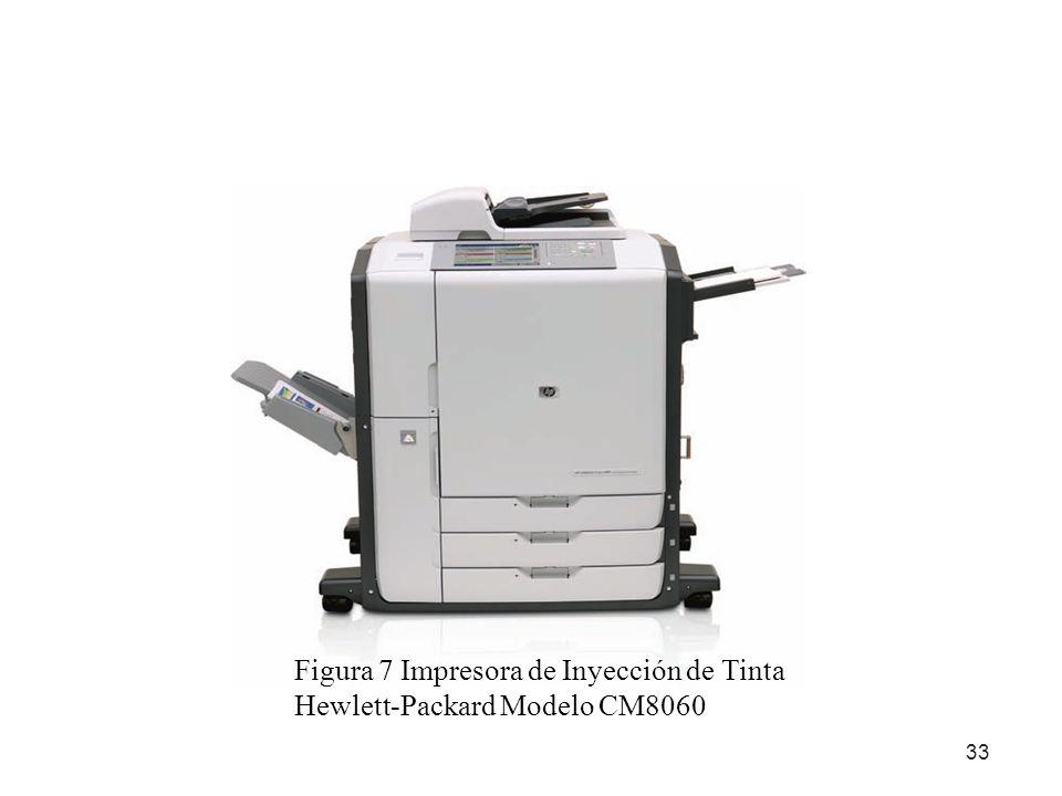 33 Figura 7 Impresora de Inyección de Tinta Hewlett-Packard Modelo CM8060
