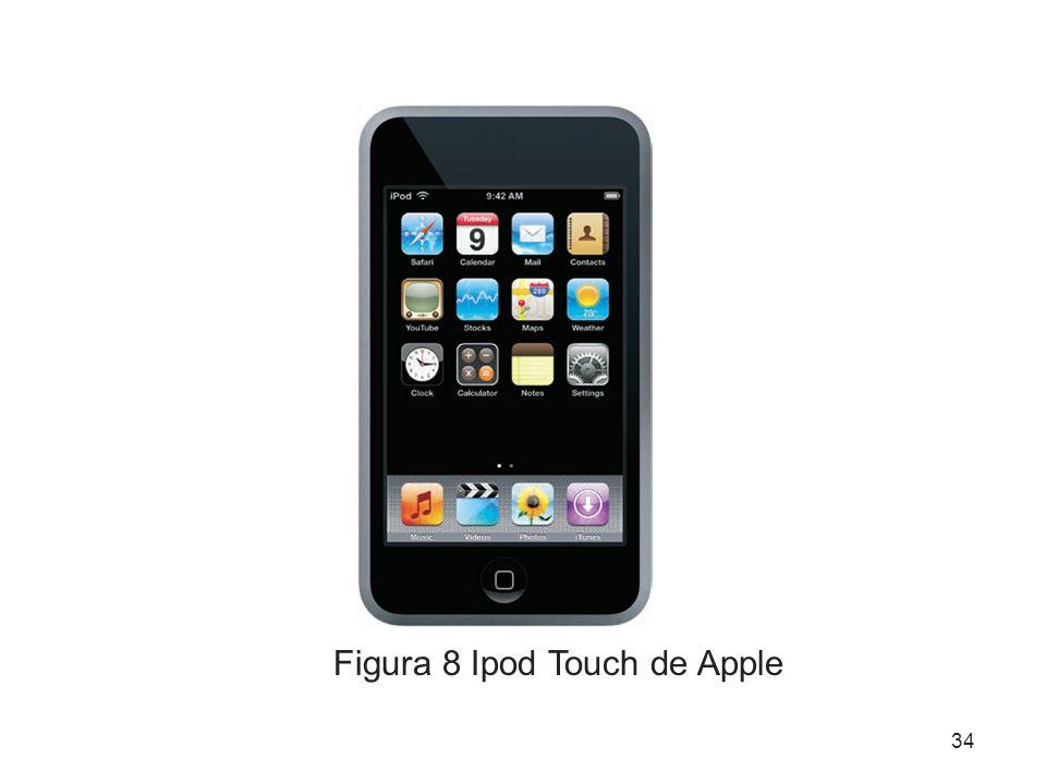 Figura 8 Ipod Touch de Apple 34