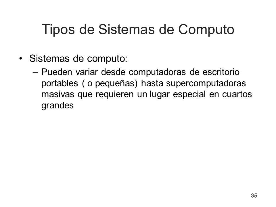 35 Tipos de Sistemas de Computo Sistemas de computo: –Pueden variar desde computadoras de escritorio portables ( o pequeñas) hasta supercomputadoras m