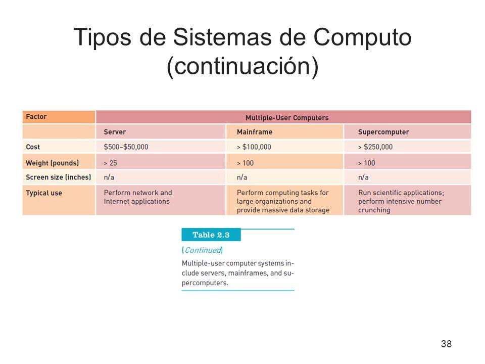 Tipos de Sistemas de Computo (continuación) 38