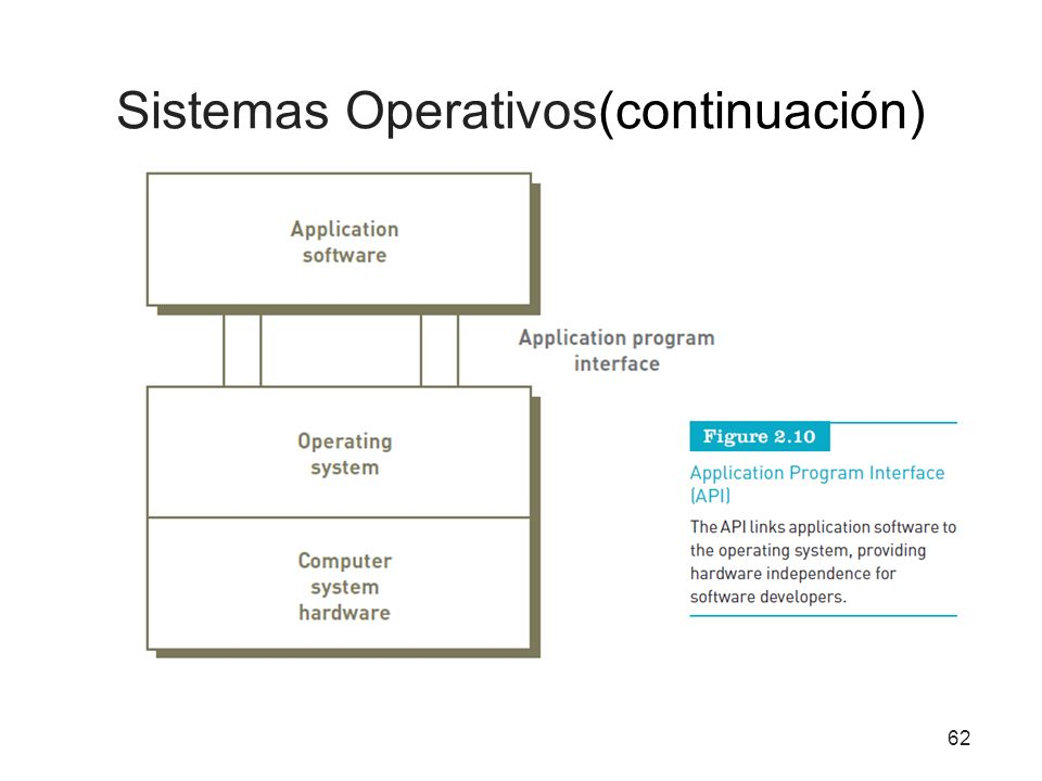 Sistemas Operativos(continuación) 62