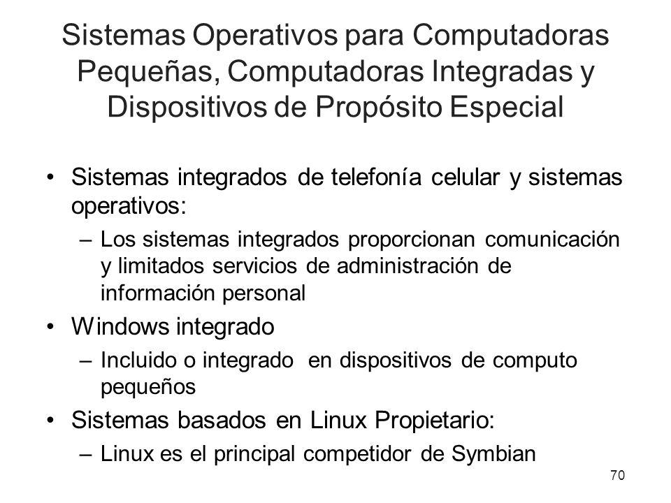 Sistemas Operativos para Computadoras Pequeñas, Computadoras Integradas y Dispositivos de Propósito Especial Sistemas integrados de telefonía celular