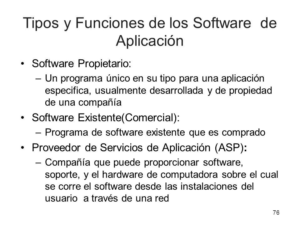 76 Tipos y Funciones de los Software de Aplicación Software Propietario: –Un programa único en su tipo para una aplicación especifica, usualmente desa