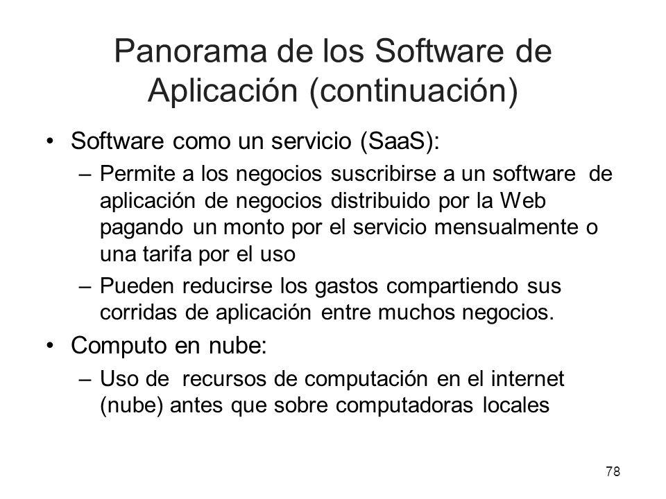 Panorama de los Software de Aplicación (continuación) Software como un servicio (SaaS): –Permite a los negocios suscribirse a un software de aplicació