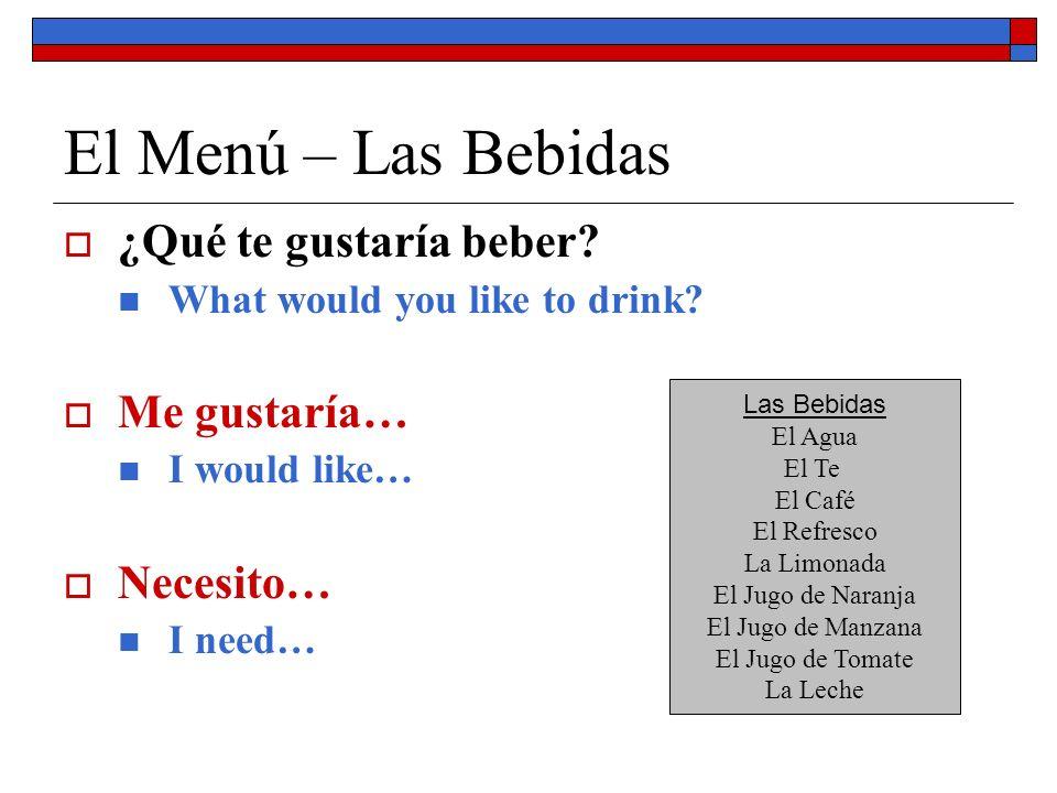 El Menú – Las Bebidas ¿Qué te gustaría beber? What would you like to drink? Me gustaría… I would like… Necesito… I need… Las Bebidas El Agua El Te El