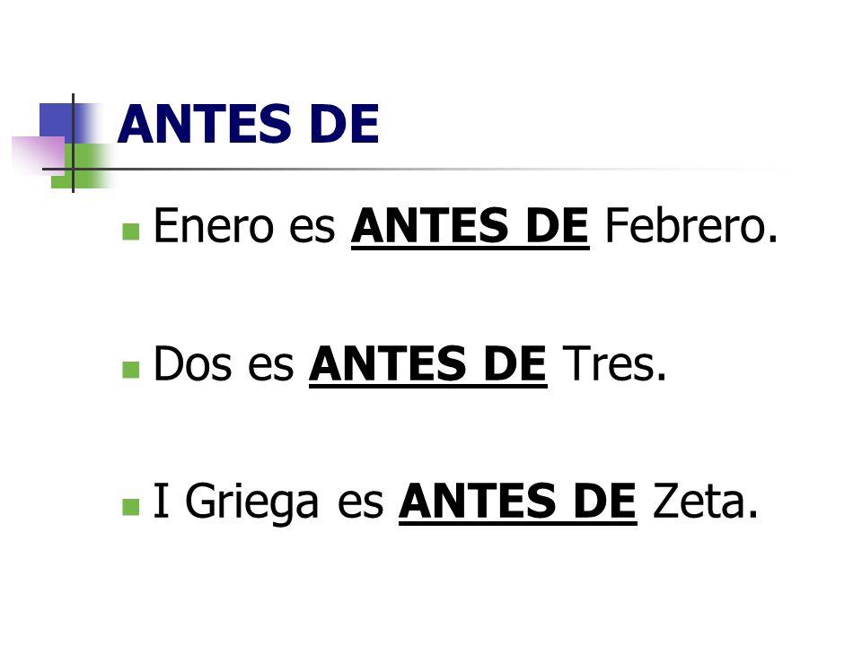 ANTES DE Enero es ANTES DE Febrero. Dos es ANTES DE Tres. I Griega es ANTES DE Zeta.