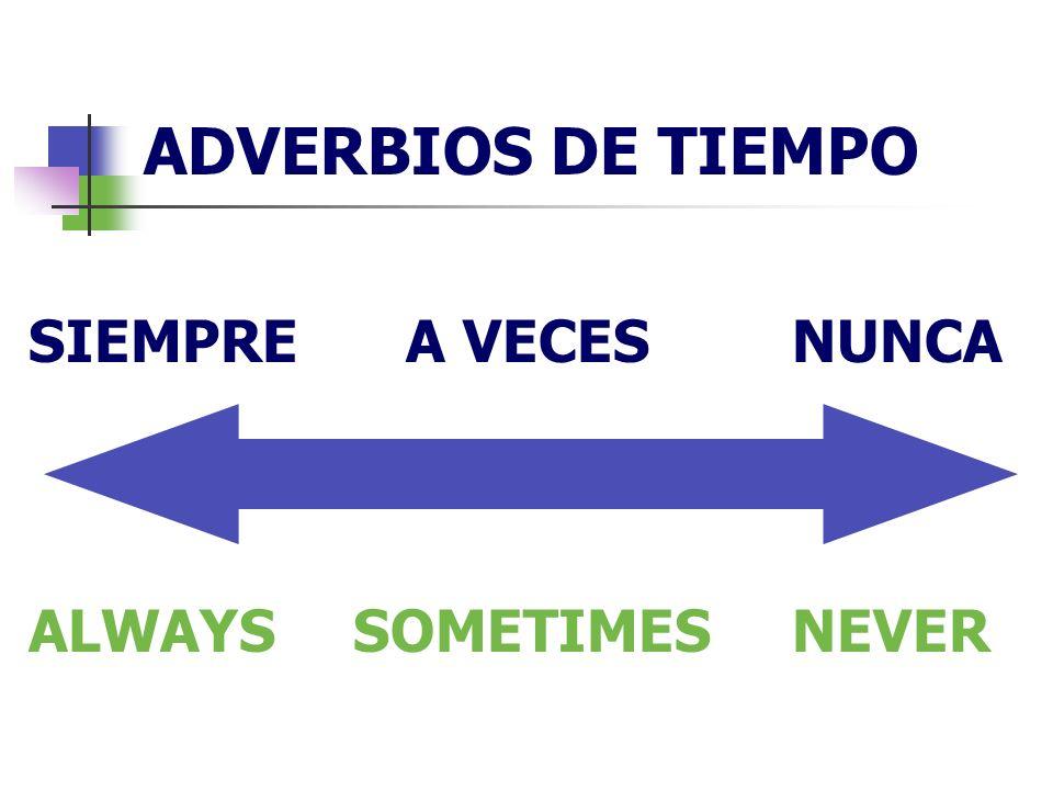 ADVERBIOS DE TIEMPO SIEMPRENUNCAA VECES ALWAYSNEVERSOMETIMES