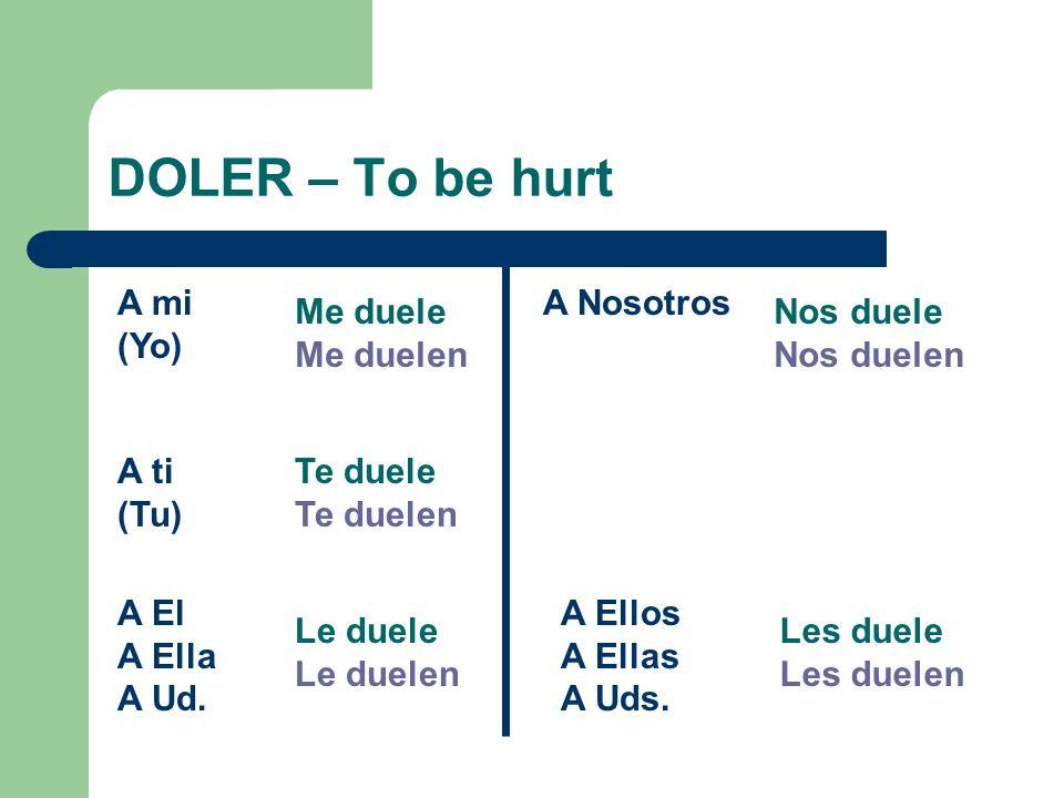 DOLER – To be hurt A mi (Yo) A ti (Tu) A El A Ella A Ud.