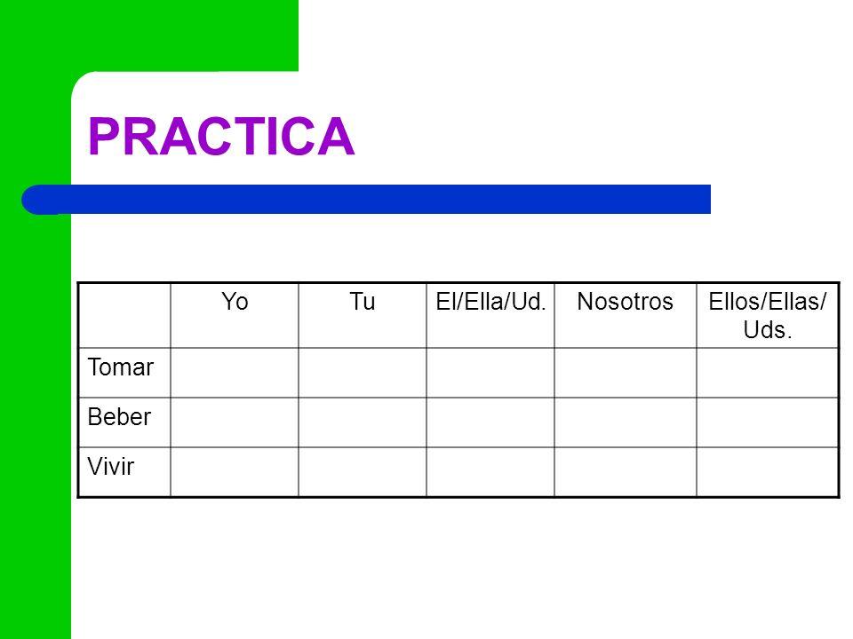 PRACTICA YoTuEl/Ella/Ud.NosotrosEllos/Ellas/ Uds. Tomar Beber Vivir