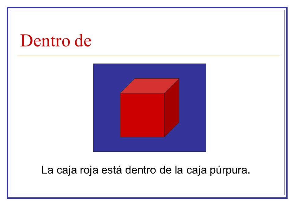 Dentro de La caja roja está dentro de la caja púrpura.