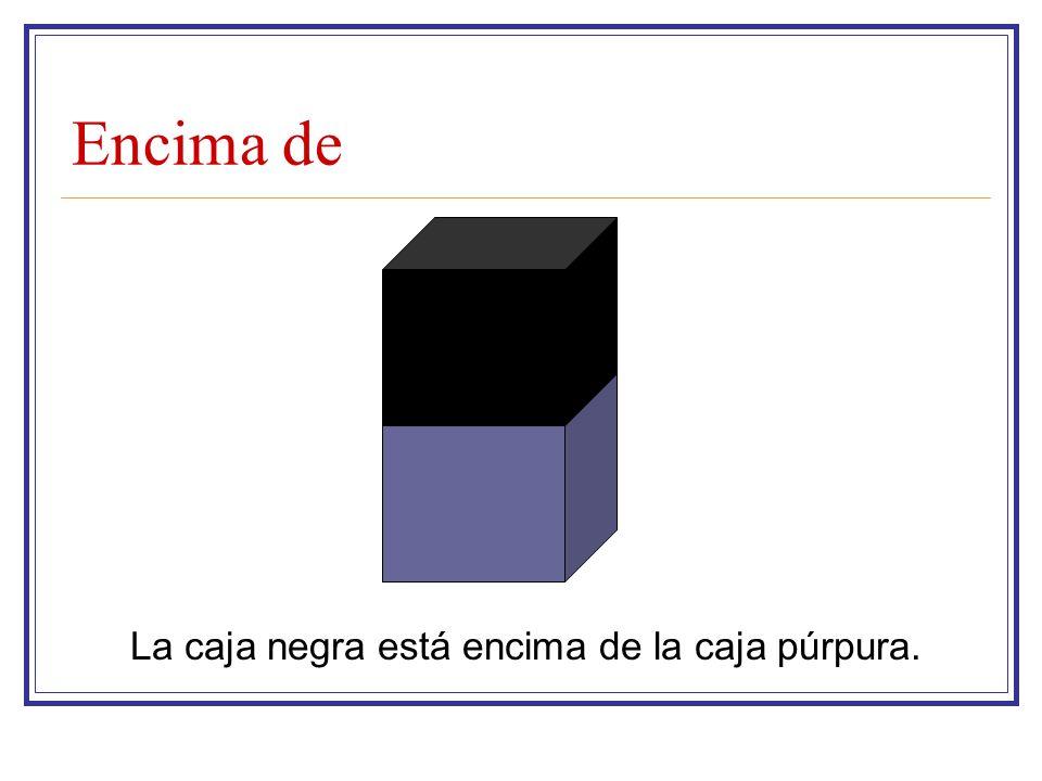Encima de La caja negra está encima de la caja púrpura.