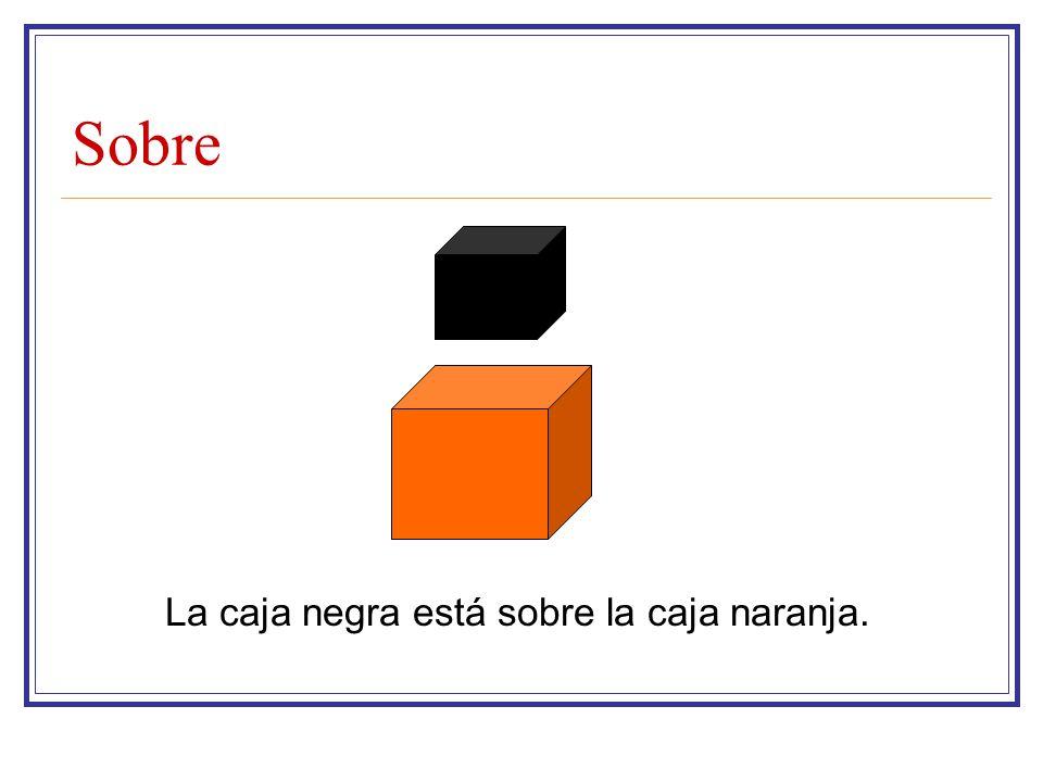 Sobre La caja negra está sobre la caja naranja.