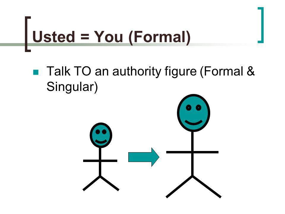 Usted = You (Formal) Talk TO an authority figure (Formal & Singular)