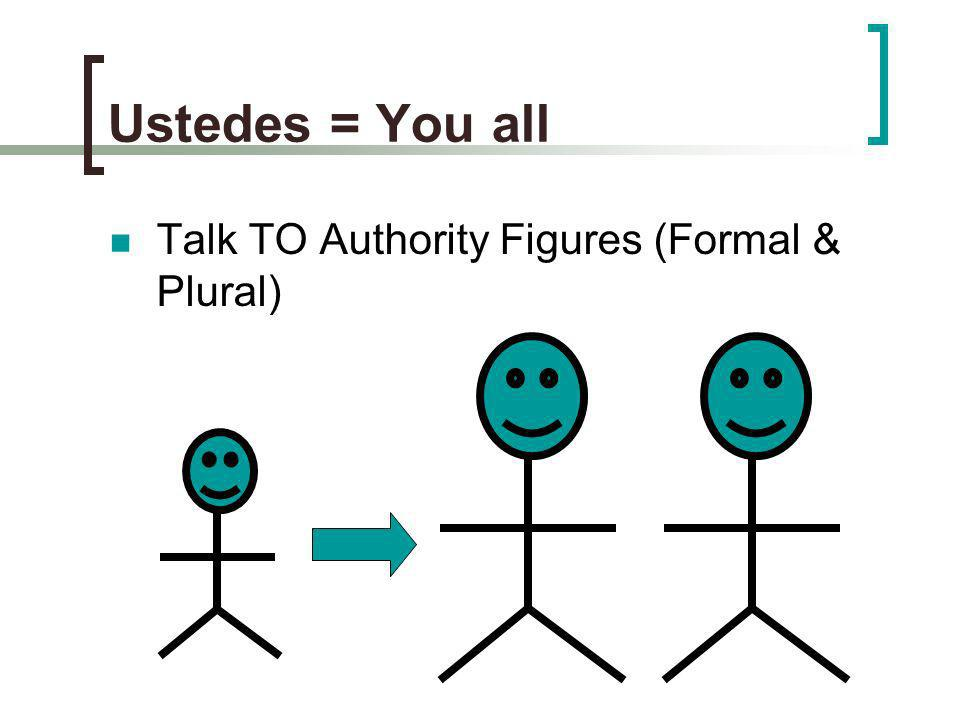 Ustedes = You all Talk TO Authority Figures (Formal & Plural)