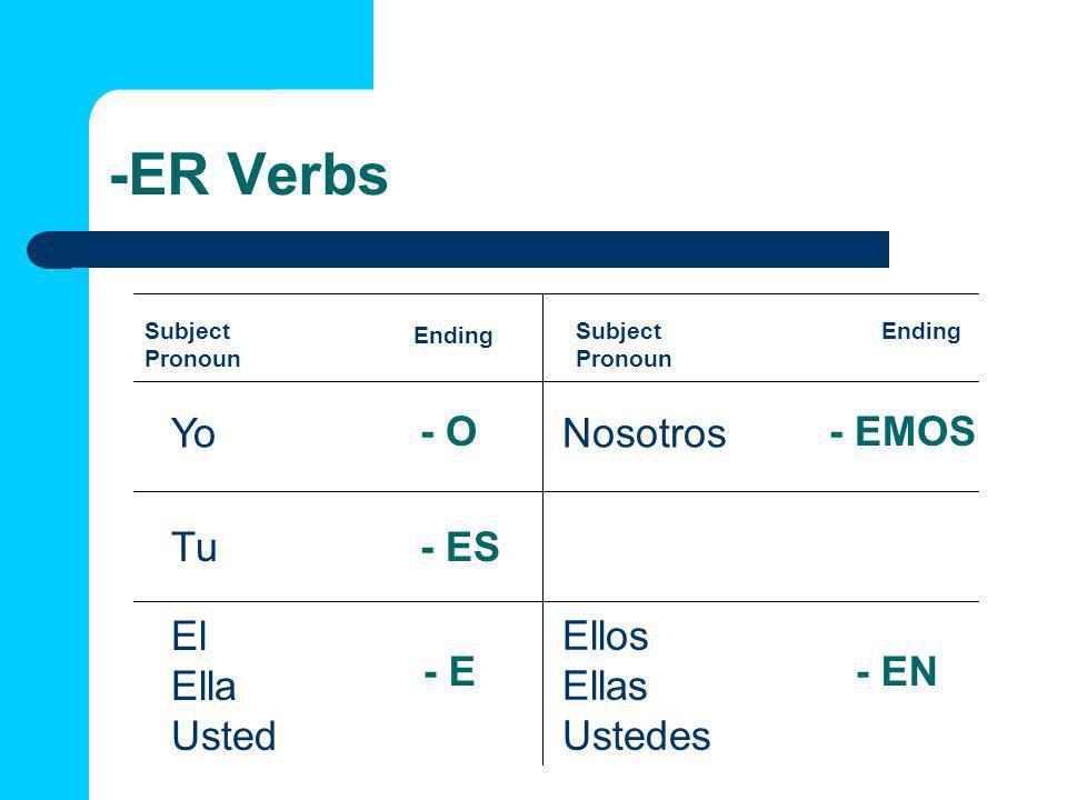 -ER Verbs Subject Pronoun Ending Yo El Ella Usted Tu Nosotros Ellos Ellas Ustedes - O- EMOS - ES - EN- E