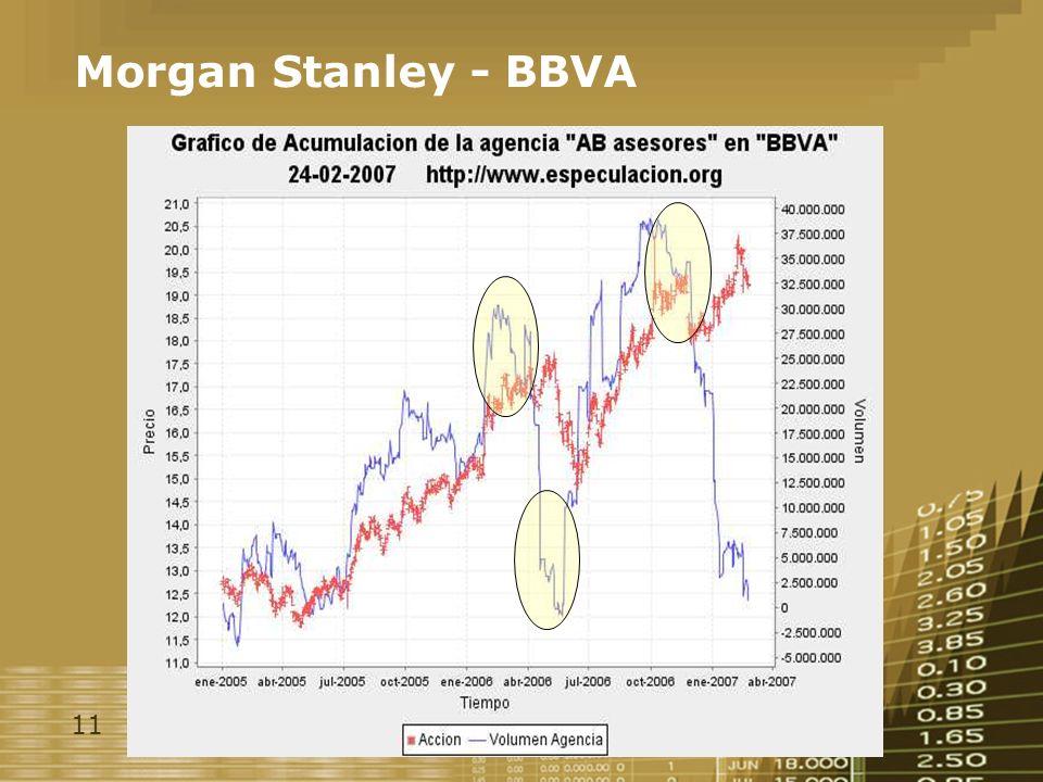 11 Morgan Stanley - BBVA