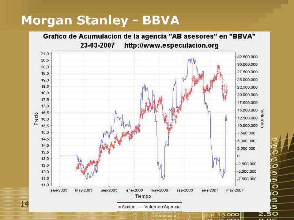 14 Morgan Stanley - BBVA