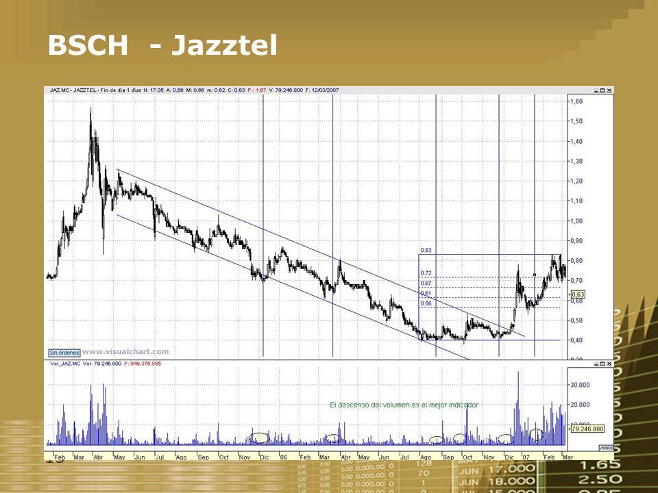 15 BSCH - Jazztel