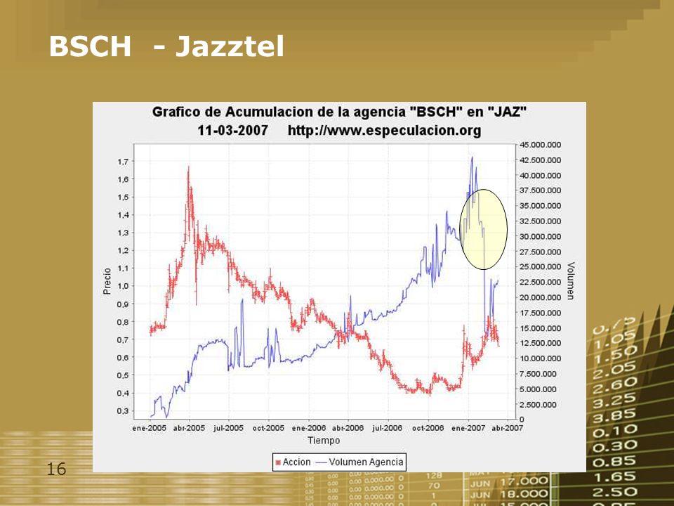 16 BSCH - Jazztel