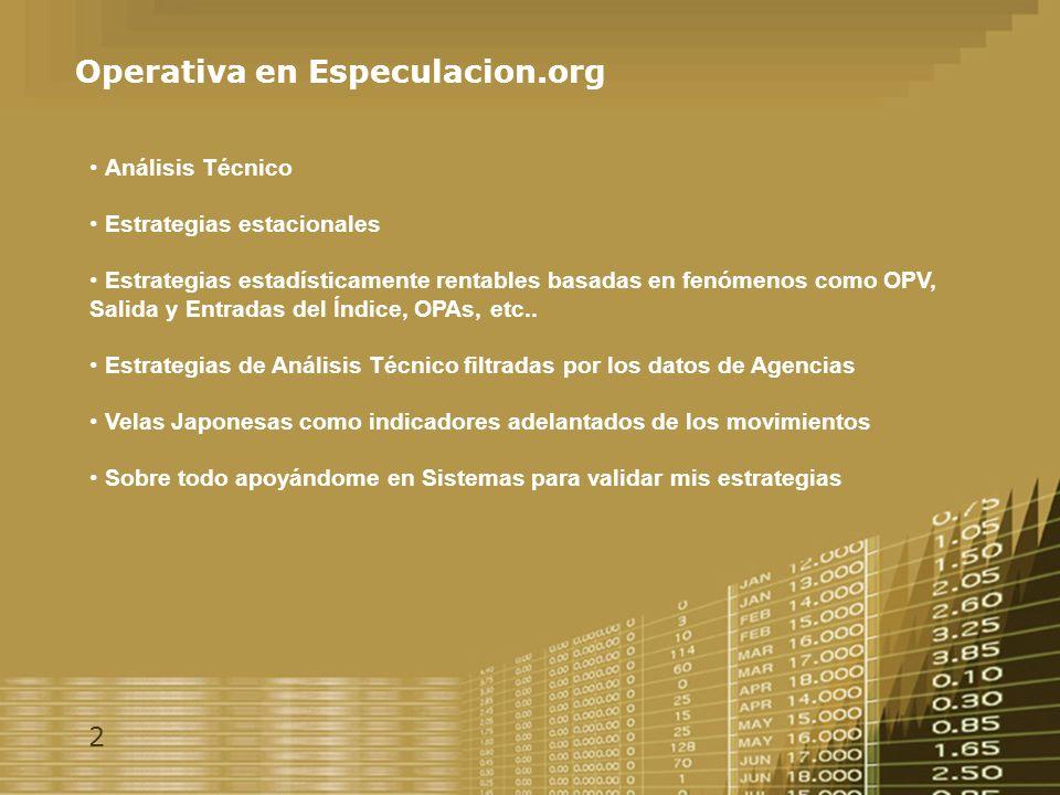 2 Operativa en Especulacion.org Análisis Técnico Estrategias estacionales Estrategias estadísticamente rentables basadas en fenómenos como OPV, Salida y Entradas del Índice, OPAs, etc..