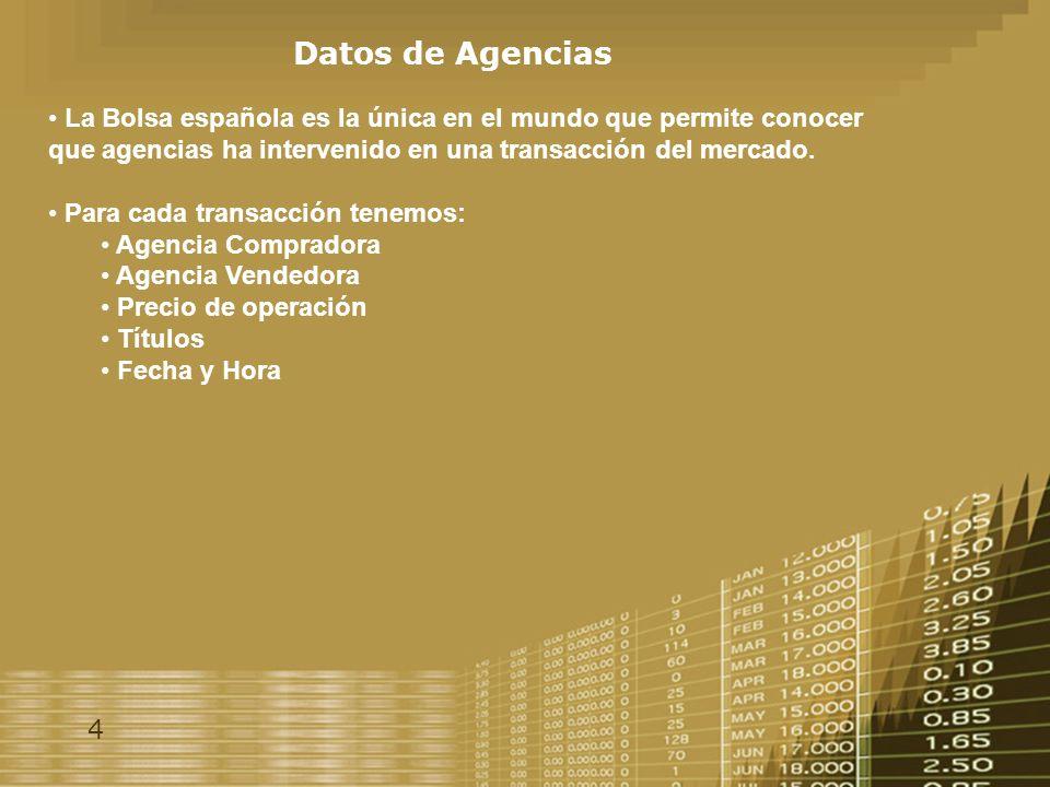 4 Datos de Agencias La Bolsa española es la única en el mundo que permite conocer que agencias ha intervenido en una transacción del mercado.