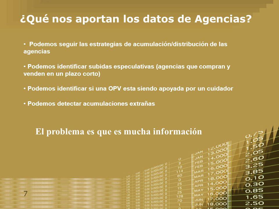 7 ¿Qué nos aportan los datos de Agencias.
