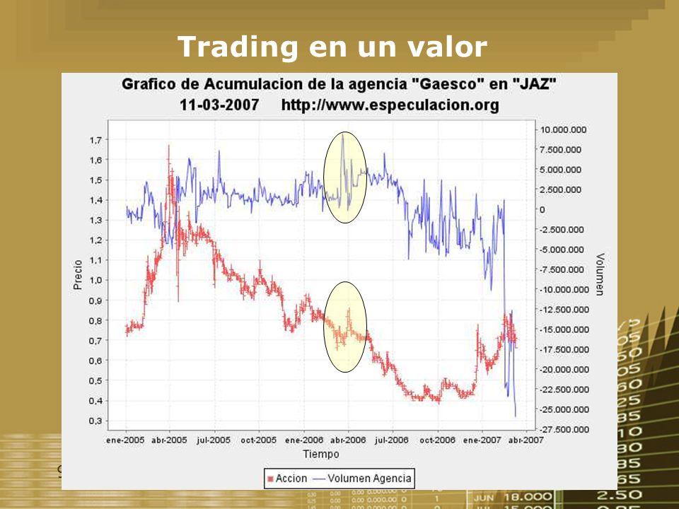 9 Trading en un valor