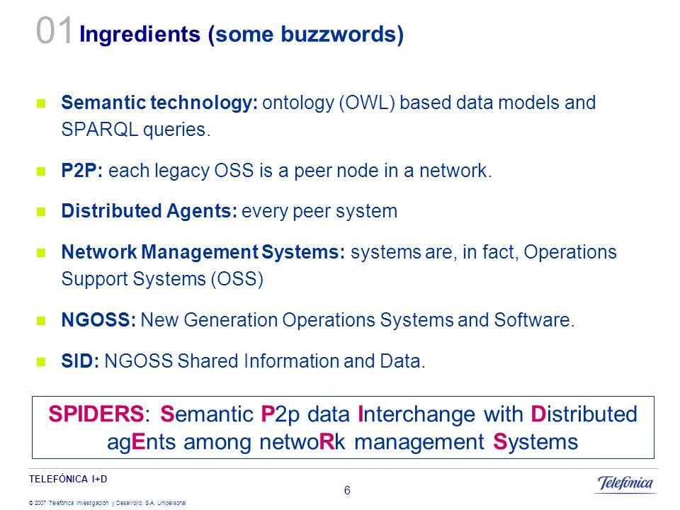 TELEFÓNICA I+D © 2007 Telefónica Investigación y Desarrollo, S.A. Unipersonal 6 Ingredients (some buzzwords) Semantic technology: ontology (OWL) based
