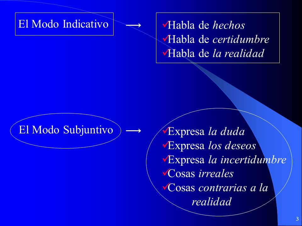 53 El Imperfecto del Subjuntivo: Imperfect is used for past actions that are not seen as completed.