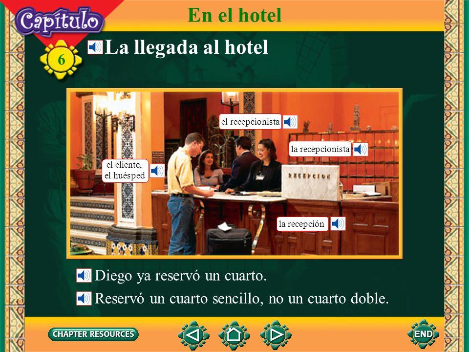 6 el hotelhotel Checking into a hotel Vocabulario En el hotel la recepciónfront desk (hotel) el/la recepcionistahotel clerk el/la cliente, el/la huésped customer, hotel guest la ficha, la tarjetaregistration card (English-Spanish)