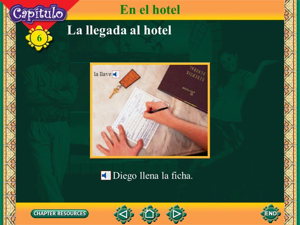 6 el hotelhotel Checking into a hotel Vocabulario En el hotel la recepciónfront desk (hotel) el/la recepcionistahotel clerk el/la cliente, el/la huésped customer, hotel guest la ficha, la tarjetaregistration card (Spanish-English)