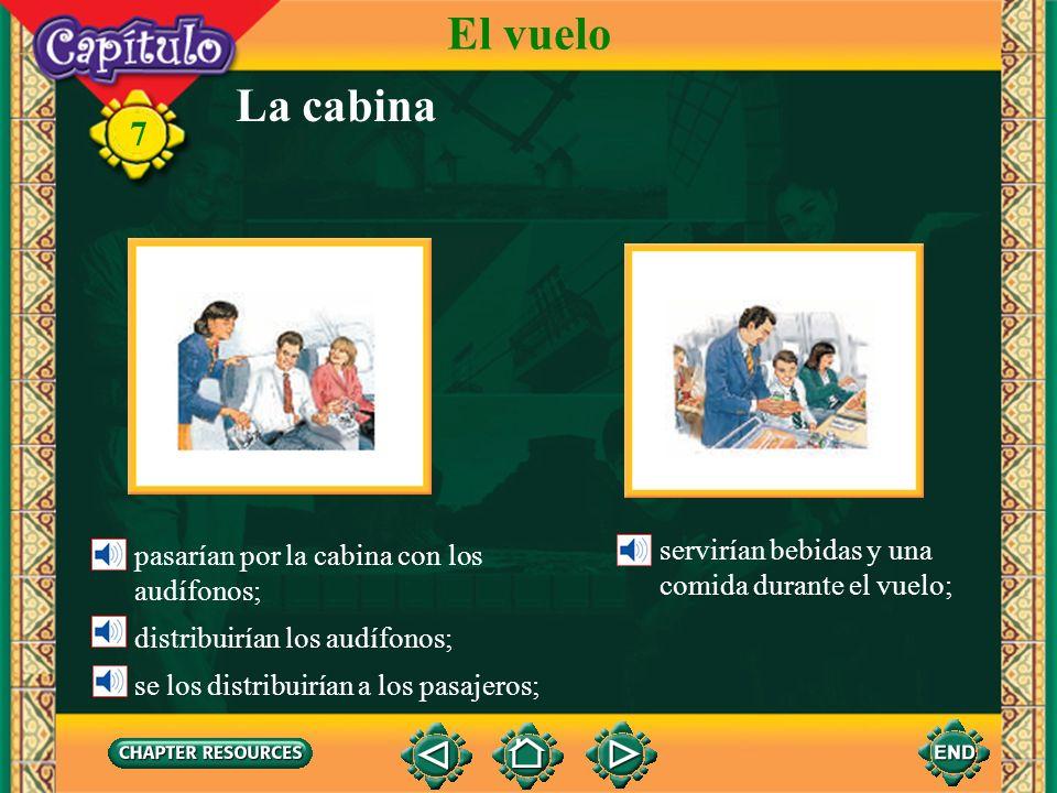 7 la pistarunway Describing some things at an airport Vocabulario El vuelo la terminal de pasajerospassenger terminal la torre de controlcontrol tower (Spanish-English)