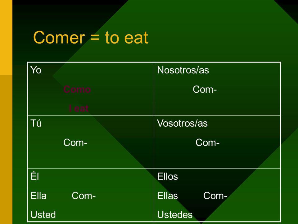 Comer = to eat Yo Como I eat Nosotros/as Com- Tú Com- Vosotros/as Com- Él Ella Com- Usted Ellos Ellas Com- Ustedes