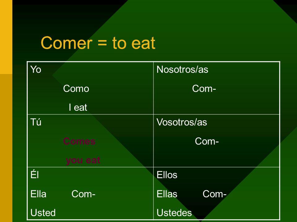 Comer = to eat Yo Como I eat Nosotros/as Com- Tú Comes you eat Vosotros/as Com- Él Ella Come Usted He/She/You eat Ellos Ellas Com- Ustedes
