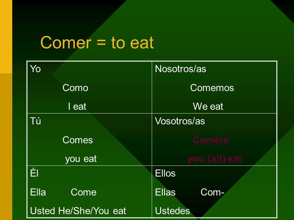 Comer = to eat Yo Como I eat Nosotros/as Comemos We eat Tú Comes you eat Vosotros/as Coméis you (all) eat Él Ella Come Usted He/She/You eat Ellos Ellas Comen Ustedes They/you(all) eat