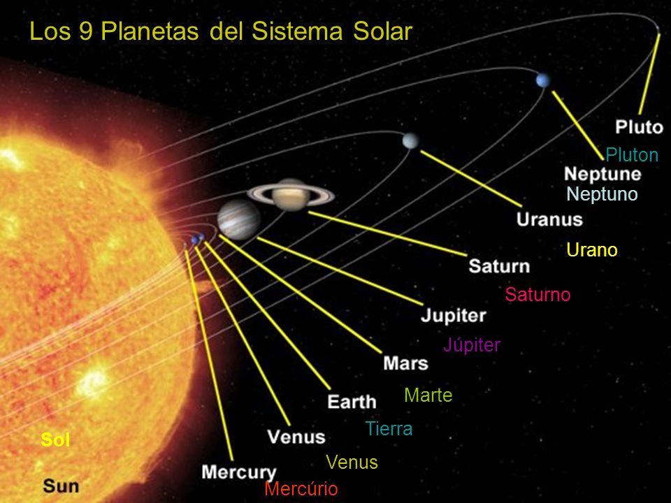 Los 9 Planetas del Sistema Solar Saturno Tierra Marte Mercúrio Urano Neptuno Pluton Júpiter Venus Sol