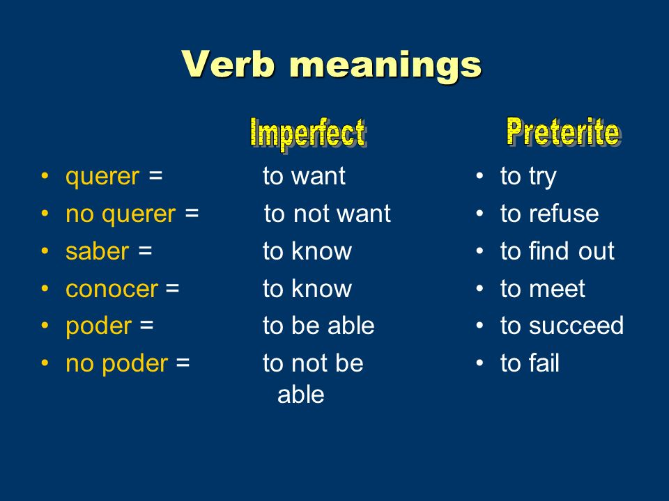 Verb meanings querer = to want no querer = to not want saber = to know conocer = to know poder = to be able no poder = to not be able to try to refuse to find out to meet to succeed to fail