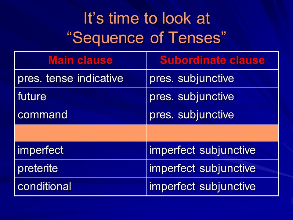 Its time to look at Sequence of Tenses Main clause Subordinate clause pres. tense indicative pres. subjunctive future command imperfect imperfect subj
