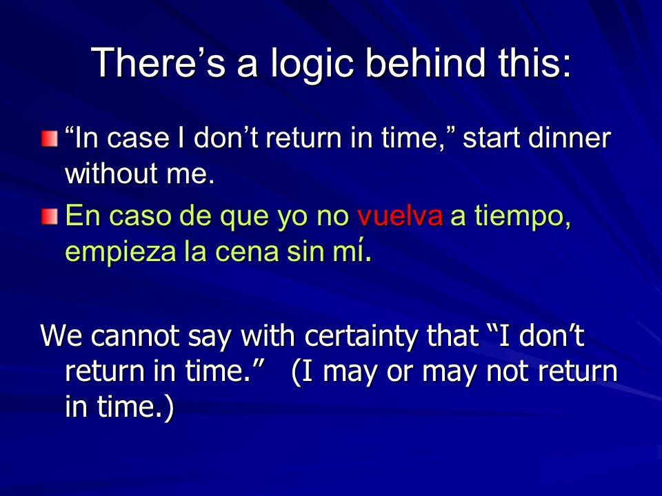 Theres a logic behind this: In case I dont return in time, start dinner without me. En caso de que yo no vuelva a tiempo, empieza la cena sin m. We ca