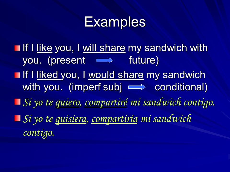 Examples If I like you, I will share my sandwich with you. (present future) If I liked you, I would share my sandwich with you. (imperf subj condition